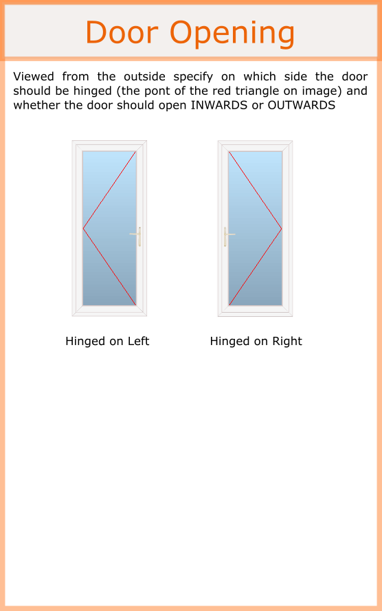Door opening options and hinge side