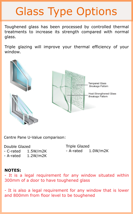 Toughened and triple glazing options