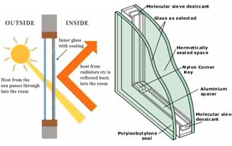 Fire Rating Mm Toughened Glass