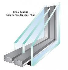 Glazing Units--4mm Argon/ A Rated/ Triple